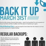 March 31st is World Backup Day