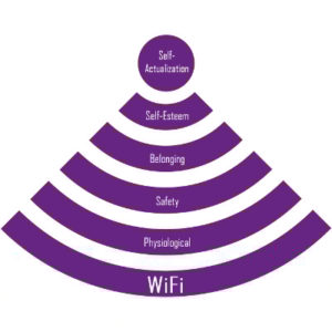 hierachry_of_needs_wifi_400_20140205-154301_1.jpg