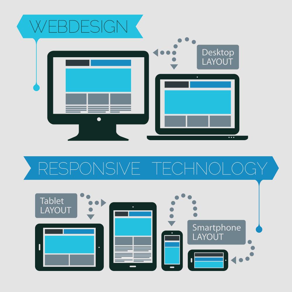 Web Design & SEO | Quikteks