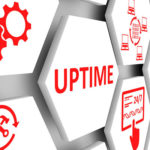What is Uptime and Why Should I Care? 2020